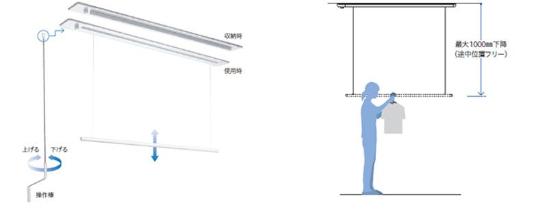 ホスクリーンの調整方法を解説