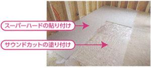 床騒音対策