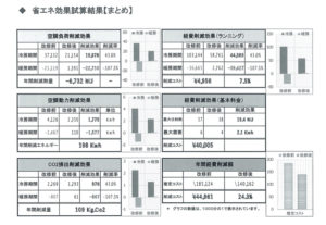 上田市、断熱窓ガラスフィルム業者の省エネ提案