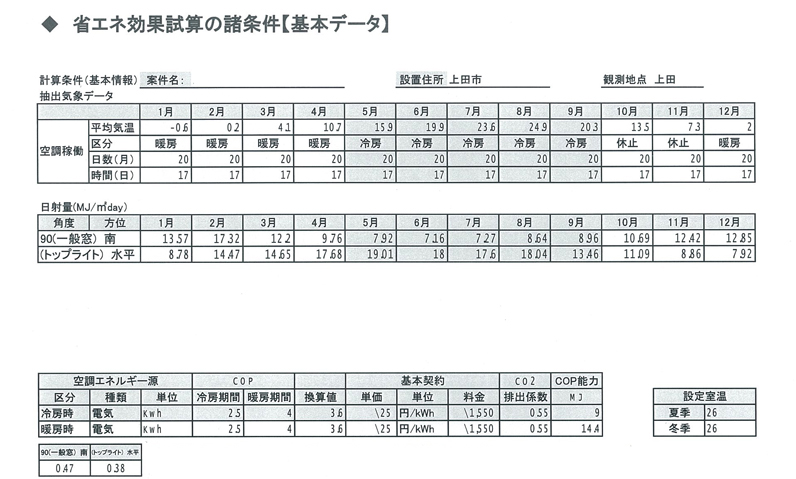 長野市省エネ効果期待値算出