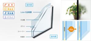 長野市 Low-E複層ガラス(遮熱タイプ)フィルム施工について