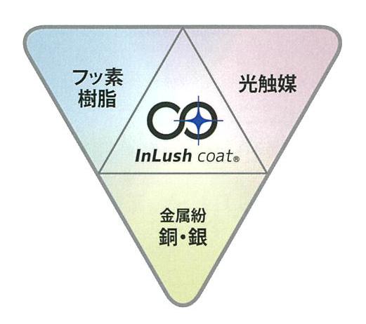 長野市内装工事コロナ対策について